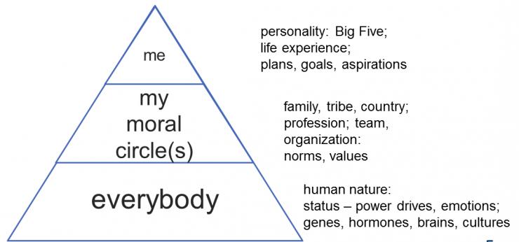 Living a Virtual Life: Social Dynamics of Online Gaming